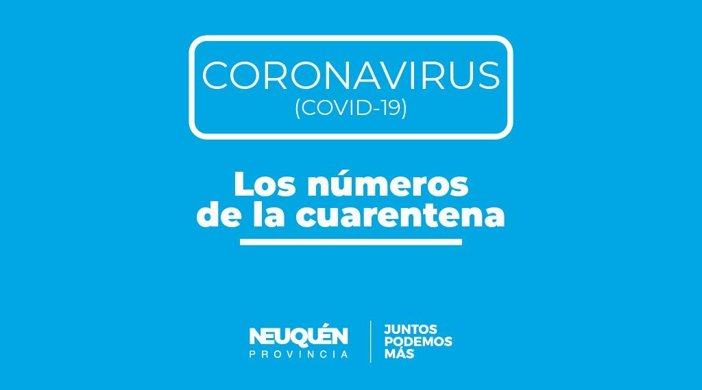 Gutierrez y los números de la Cuarentena Total