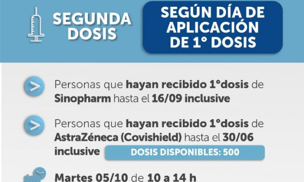 Martes:  Vacunacion con Segunda Dosis de Astrazeneca y Sinopharm